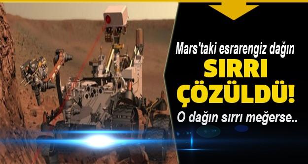 Amerikan Ulusal Havacılık ve Uzay Dairesi NASA'nın Mars'ta keşif gezisi yapan