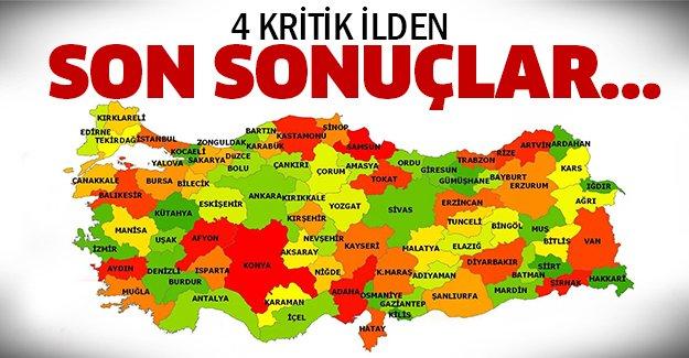 1 Kasım seçim sonuçları açıklandı..
