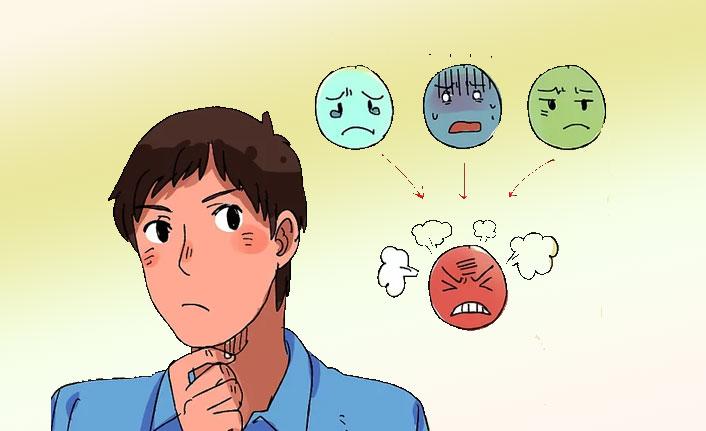 Öfkeyle Mücadele Ederken Yapılması ve Yapılmaması Gerekenler