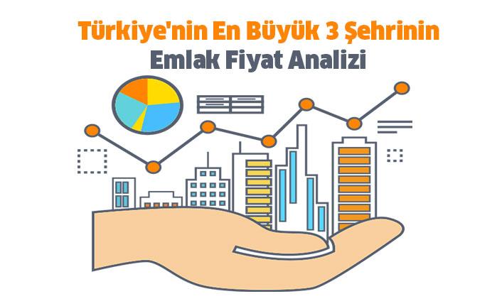 Türkiye'nin En Büyük 3 Şehrinin Emlak Fiyat Analizi