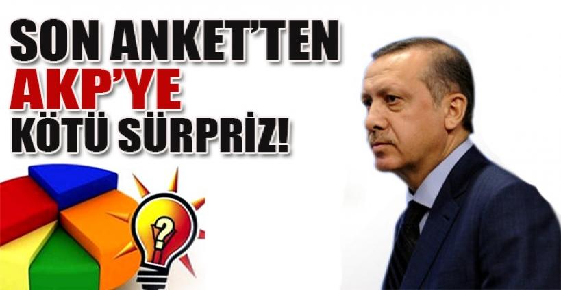 AK Parti'nin oyları düşüşte