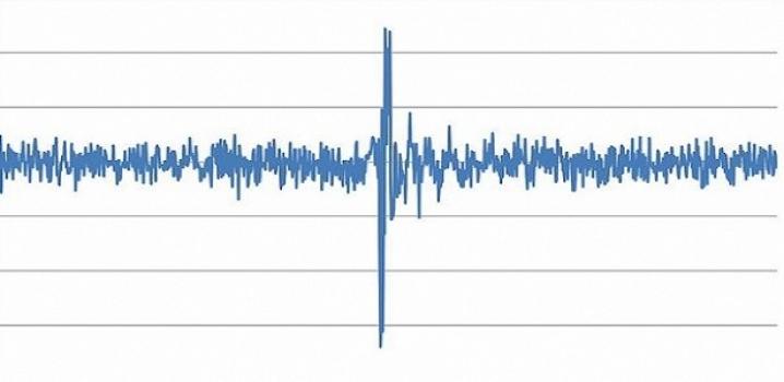 Çorum'da 4.5 büyüklüğünde deprem