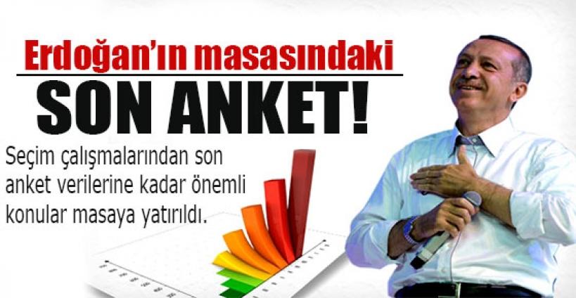 Erdoğan'ın masasındaki son anket!