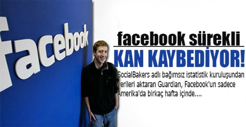 Facebook sürekli kullanıcı kaybediyor