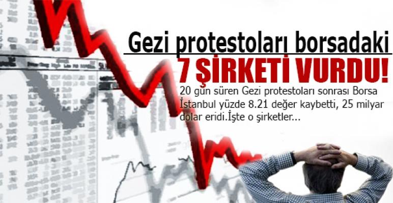 Gezi protestoları borsadaki 7 şirketi vurdu