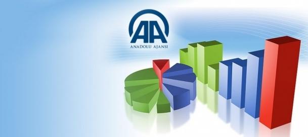 Mayıs ayı enflasyon beklentisi    yüzde 0,46