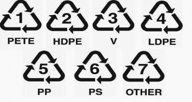 Plastik Kapların Üzerindeki Numaraların Anlamları