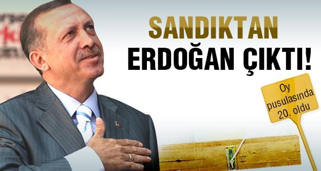 Sırbistan seçim sandığından Erdoğan'a oy!