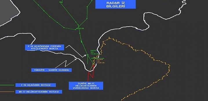 Suriye helikopteri düşürüldü !