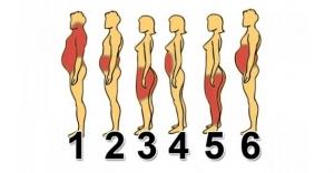 Uzmanlar açıkladı! İşte kilo almanızın nedeni