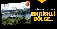 Olası İstanbul depreminde..