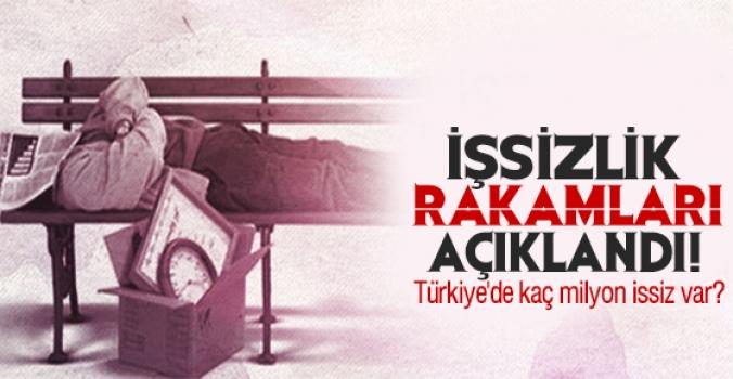 Türkiye'de kaç milyon işsiz var?