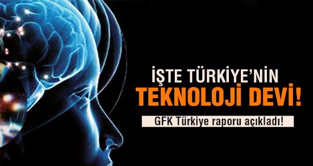 Türkiye'nin teknoloji devi belli oldu