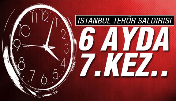 İstanbul'da terörün bilançosu artıyor!