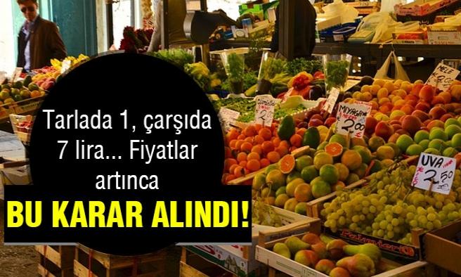 Çarşı Pazar Fiyatlarında Düzenleme!