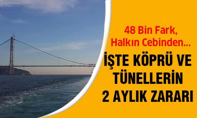 CHP Açıkladı! Köprü ve tünellerin 2 aylık zararı...