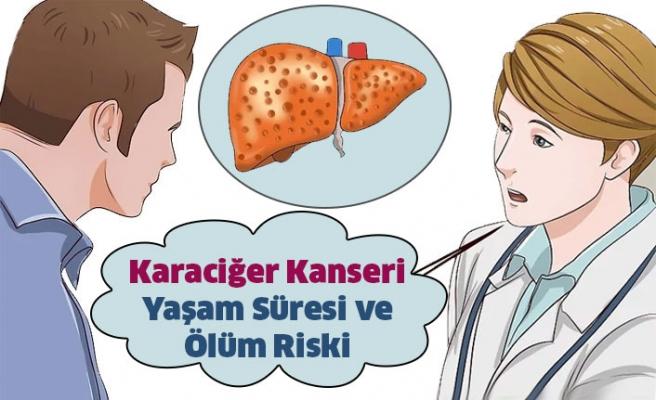 Karaciğer Kanseri Yaşam Süresi ve Ölüm Riski
