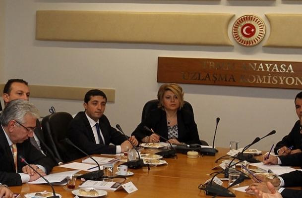 Komisyon KHK çıkarma yetkisini görüştü