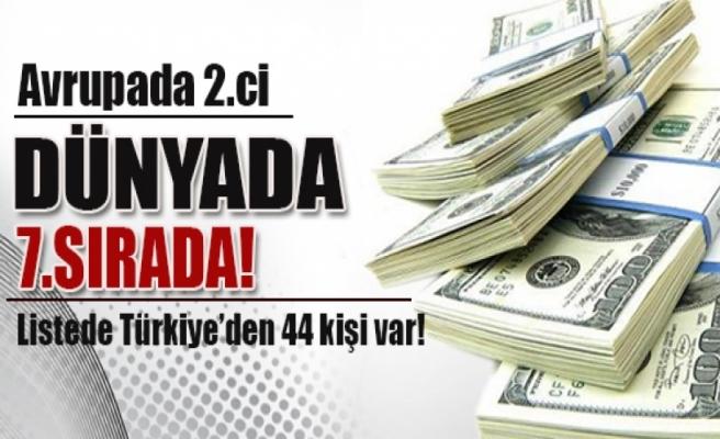 Türkiye, dünyada 7. Avrupa'da 2. oldu