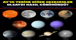 Ay'ın Yerinde Diğer Gezegenler Olsaydı