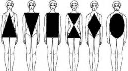 Vücut tiplerine göre giyinme tarzı