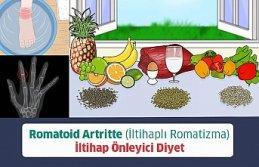 İltihaplı Romatizma (Romatoid Artritte) İltihap Önleyici Diyet