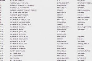 Soma'daki faciada hayatını kaybeden işçilerin isimleri